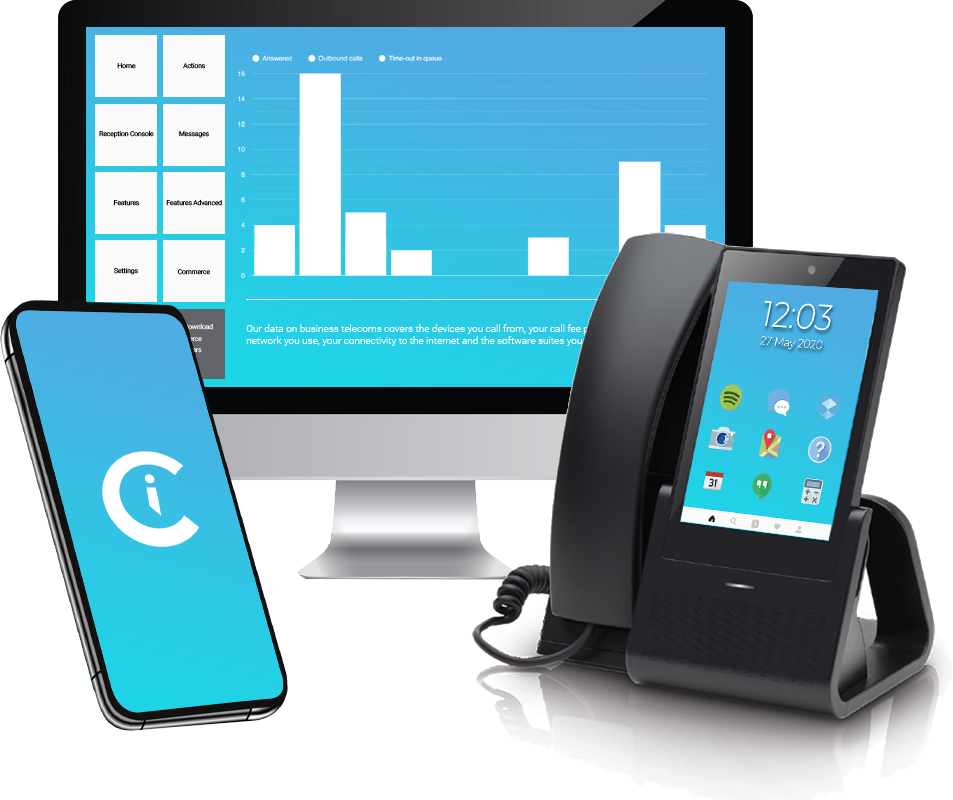 A mobile phone, desktop screen and an office phone