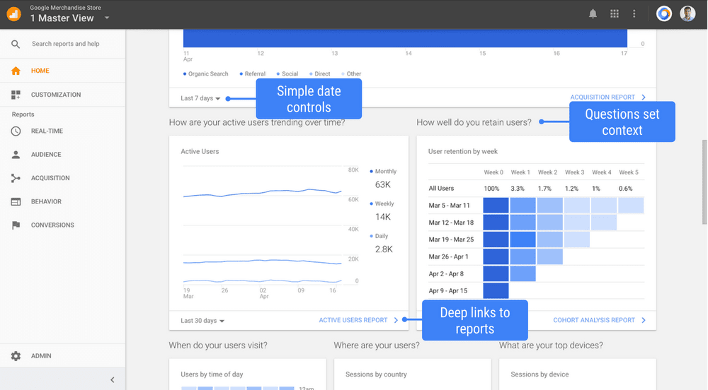 The New Google Analytics : Analyse Your Data in new way in 2018