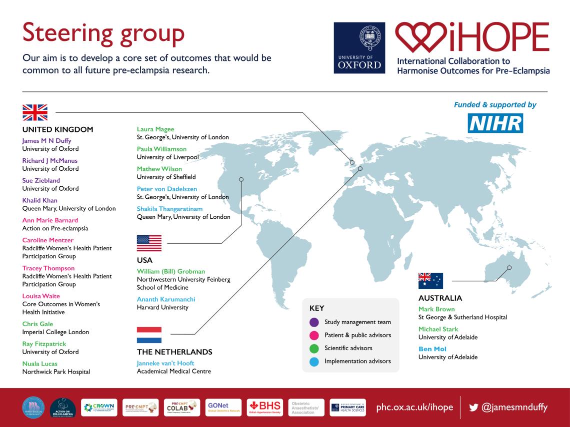 iHOPE Steering Group