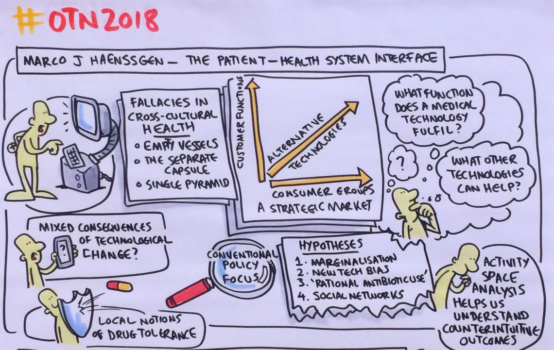 Graphic capture of Marco's presentation at OTN 2018, by Drawnalism