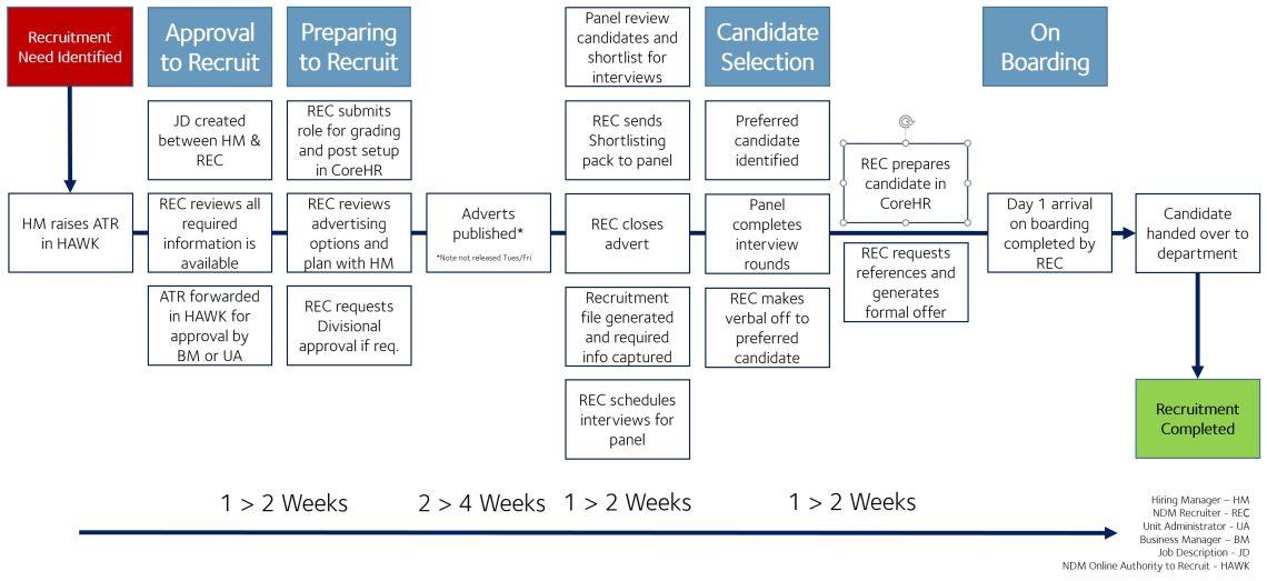 recruitmentneedsidentified1.jpg