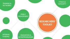 Researchers' Toolkit