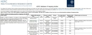 Database of mapping studies Version 5.0