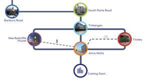 Ep tube map.jpg