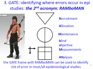 Rambo doll and diagram illustrating the RAMboMAN concept.