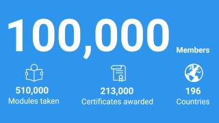500 000 tghn e learning modules taken by 100 000 members