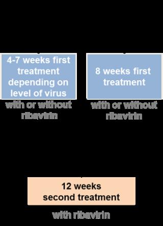 join STOP-HCV-1