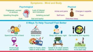 Associate Professor Mina Fazel has developed this free resource for young people to help recognise and improve the symptoms of low mood.