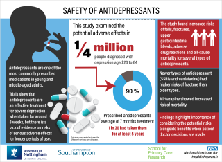 Safety of antidepressants