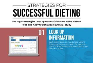Ten strategies to lose weight