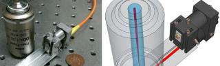A simple miniature epi illuminator to integrate four advanced light microscopy techniques