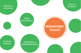 Researchers toolkit new online resource