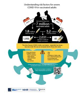 QCOVID infographic