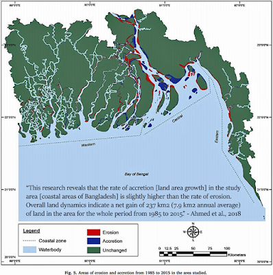 Areas of erosion and accretion from 1985 to 2015 in coastal Bangladesh.  Source: Ahmed et al. 2018. Where is the coast? Ocean and Coastal Management, 151, 10-24.