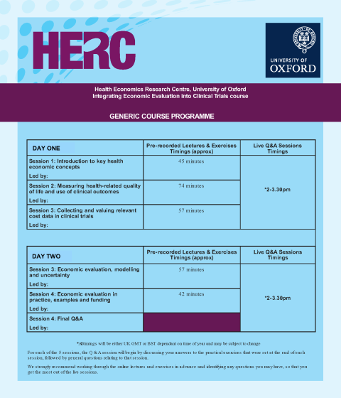 Integrating Economic Evaluation into Clinical Trials - Generic Course Programme