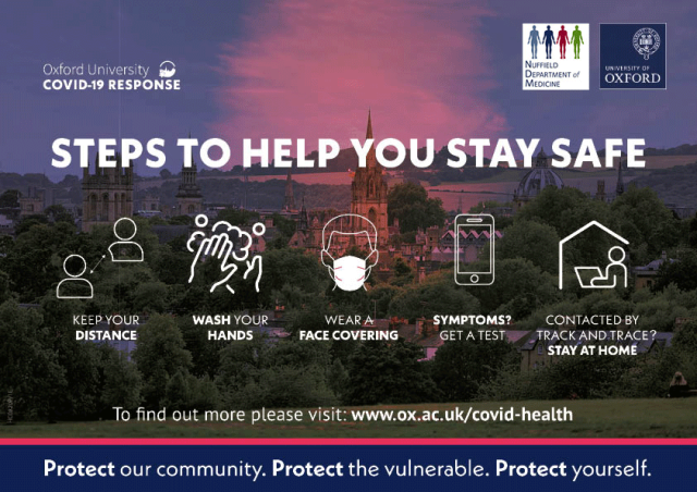 Infographic describing the five steps to help you stan safe, recommended by the University of Oxford. (1) keep your distance, (2) wash your hands, (3) wear a face covering, (4) symptoms? get a test, (5) contacted by track and trace? stay at home. Protect our community. Protect the vulnerable. Protect yourself