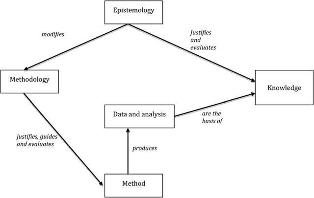 Epistemology.jpg