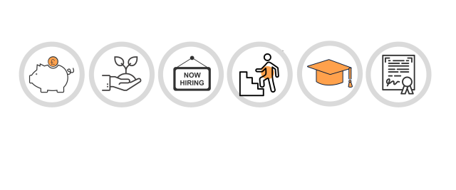 Infographic depicting the achievements of BioEscalator companies between Nov 2020 and April 2021. £848M funds raised, 2 new companies, 22 jobs created, 1 company graduated, 1 PhD funded and 10 patent applications.