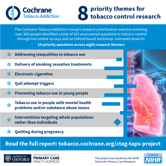 Infographic: 8 priority themes for tobacco control research
