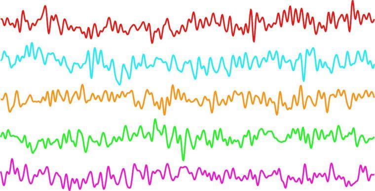 B and C brain waves