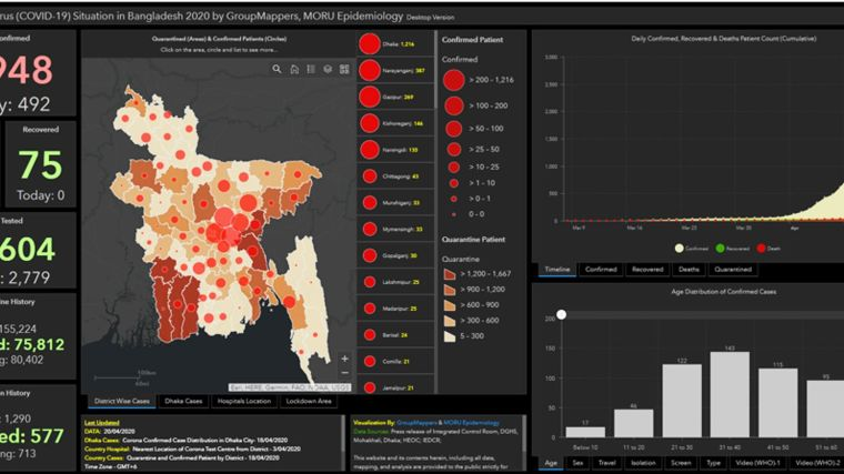 Groupmappers_Bangladesh_Covid-19_dashboard