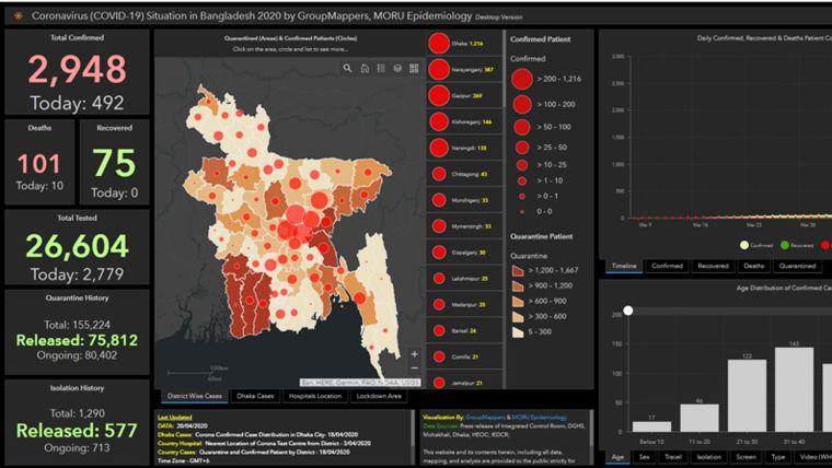 Screenshot of Bangladesh groupmappers dashboard