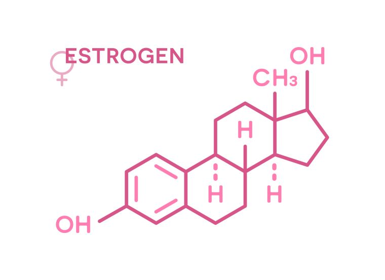Graphic showing the chemical structure of oestrogen