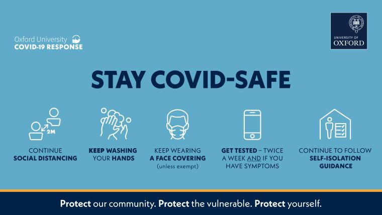 """An information banner on Oxford University's COVID-19 Response with the main message """"Stay COVID-safe"""". The steps are """"Continue social distancing; Keep washing your hands; Keep wearing a face covering (unless exempt); Get tested - twice a week AND if you have symptoms; Continue to follow self-isolation guidance."""" To find out more please visit www.ox.ac.uk/covid-health. The strapline reads """"Protect our community. Protect the vulnerable. Protect yourself"""""""