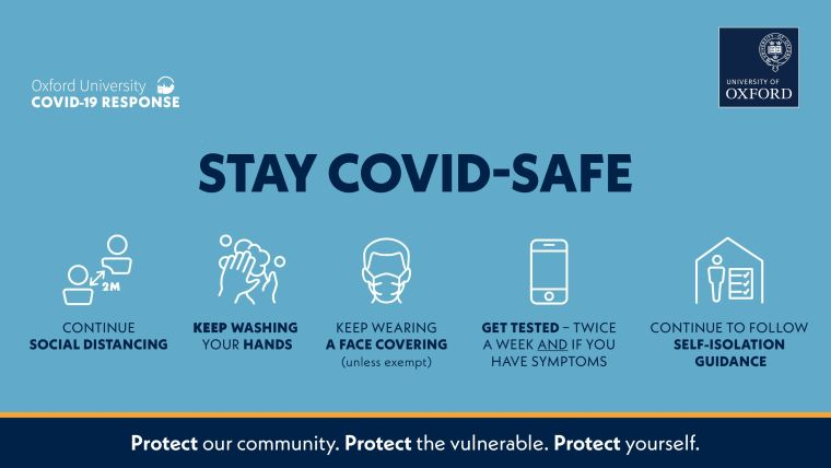 Oxford University COVID guidance Continue to social distance Keep washing your hands Keep wearing a face covering (unless exempt) Get tested - twice a week and if you have symptoms Continue to follow self-isolation guidance