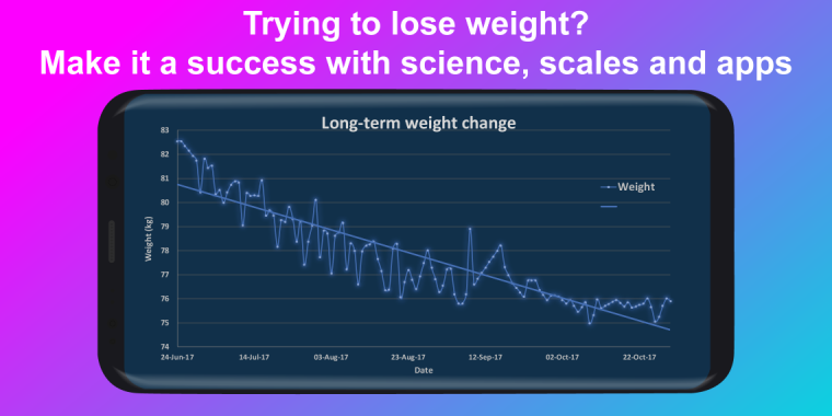 Are you trying to lose weight? Make it a success with science, scales and apps