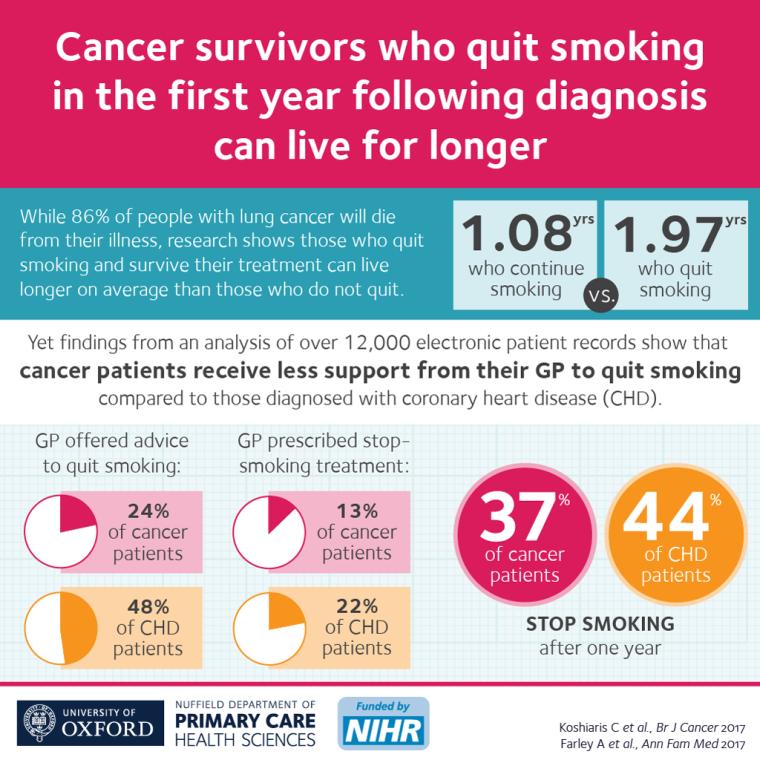 quit smoking thesis statement