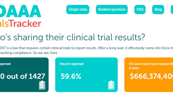 Ebm datalab team win award for trials tracker initiative