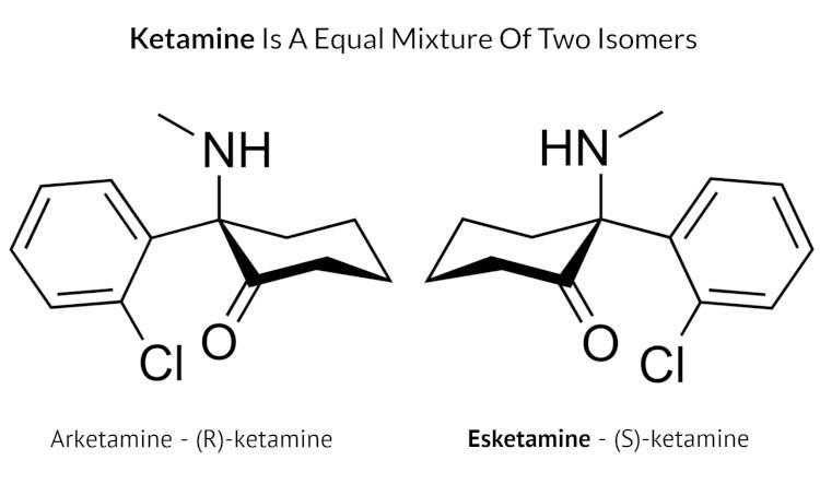 Esketamine and arketamine diagram
