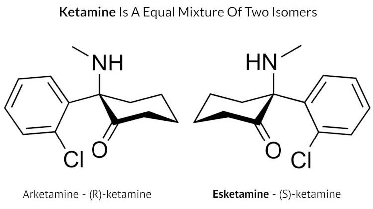 Close monitoring essential to ensure safety of ketamine for depression