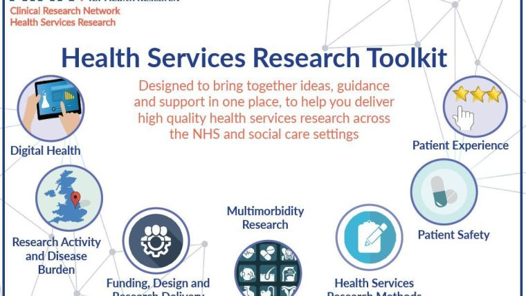 Improving the design delivery and dissemination of health services research