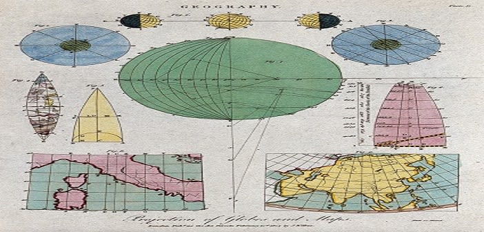 Geography: the earth, and methods of mapping. Coloured engraving by Neele, 1807.
