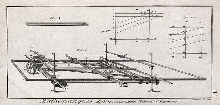 Mathematics: a graph-plotting machine. Engraving by Robert Bénard.