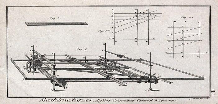 Mathematics: a graph-plotting machine. Engraving by Robert Bénard.