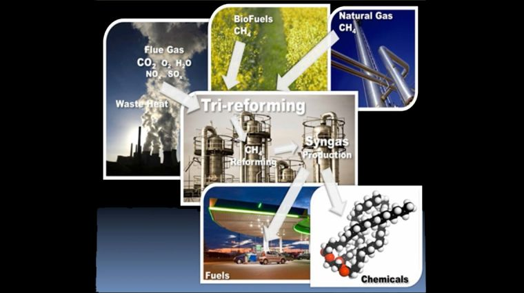 Turning carbon dioxide into fuel a new uk china saudi arabia initiative