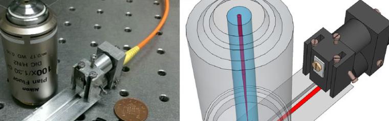 A simple miniature epi-illuminator to integrate four advanced light microscopy techniques