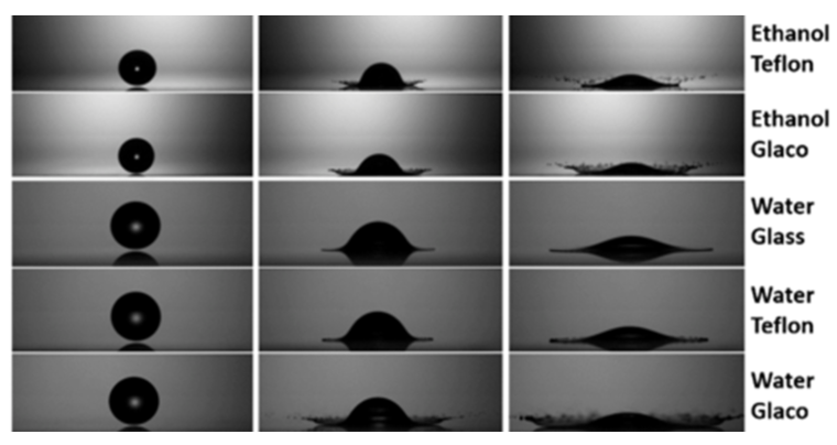 Stills from the high speed cameras showing how different types of droplets perform on impact