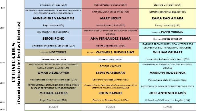 2nd symposium on molecular aspects of virology program
