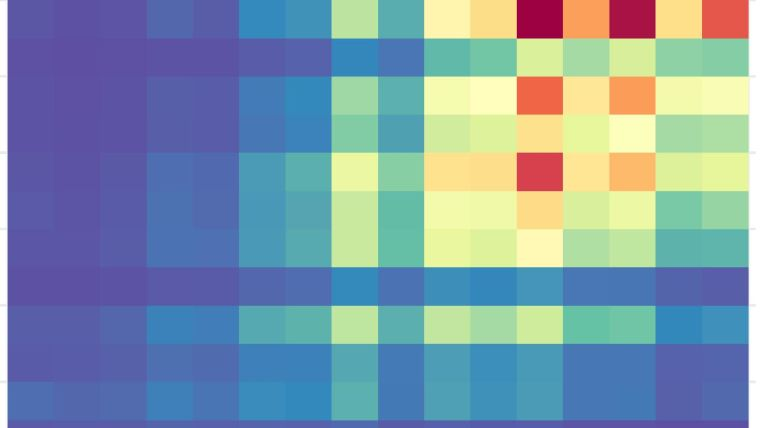 Data displayed on a heatmap (illustrative only)