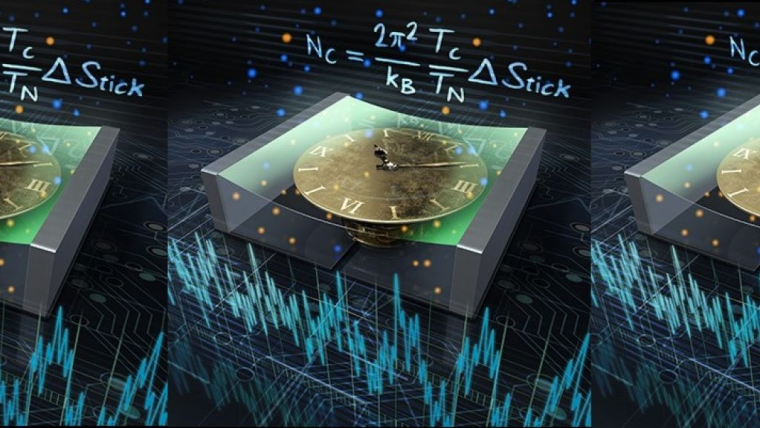 Illustration of concept of measuring time using mathematical formula
