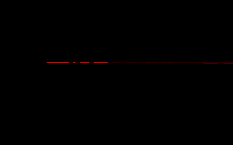 Figure 1 Erdinc preprints