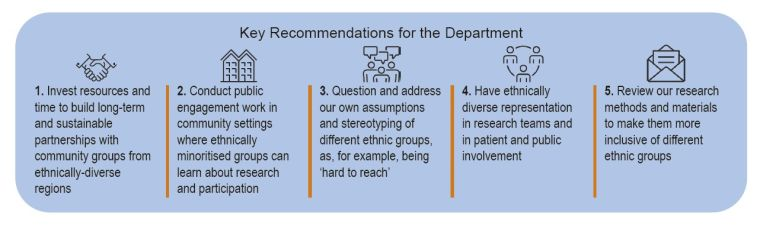 Five key recommendations  for the department