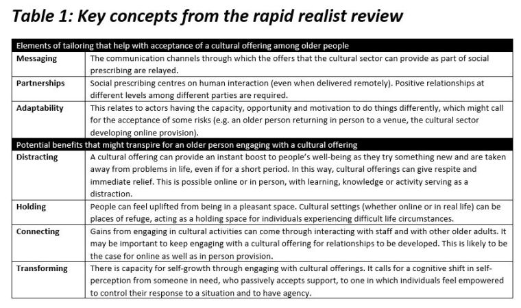 rapidrealistreview.JPG