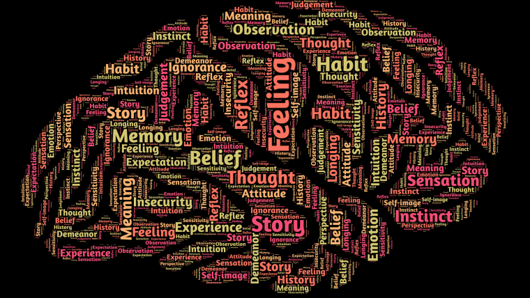 A graphic of a human brain made of words describing the function of the area they sit over.