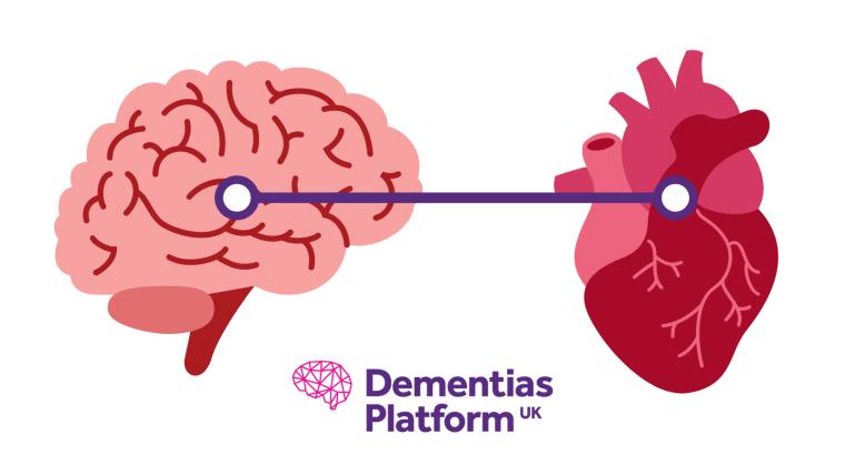 A graphic design of a brain connected to a heart by a line with the DPUK logo underneath.