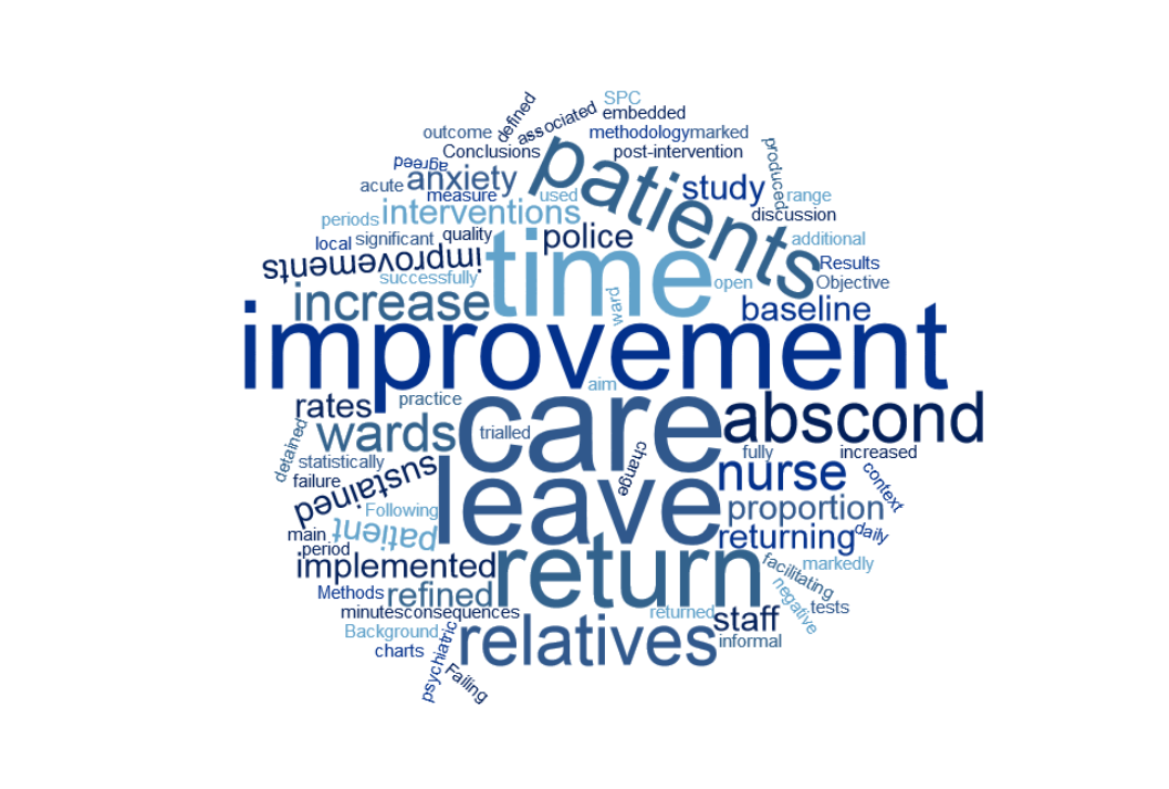 Reducing failure to return from leave in adult psychiatric wards